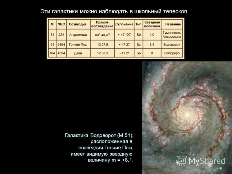 Эти галактики можно наблюдать в школьный телескоп Галактика Водоворот (М 51), расположенная в созвездии Гончие Псы, имеет видимую звездную величину m = +8,1.