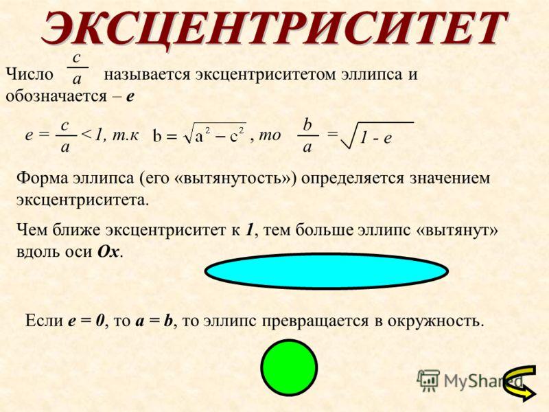 Форма эллипса (его «вытянутость») определяется значением эксцентриситета. Число называется эксцентриситетом эллипса и обозначается – e Чем ближе эксцентриситет к 1, тем больше эллипс «вытянут» вдоль оси Ox. Если e = 0, то a = b, то эллипс превращаетс