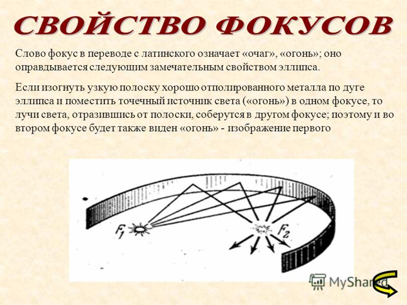 Слово фокус в переводе с латинского означает «очаг», «огонь»; оно оправдывается следующим замечательным свойством эллипса. Если изогнуть узкую полоску хорошо отполированного металла по дуге эллипса и поместить точечный источник света («огонь») в одно