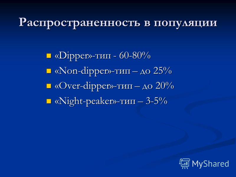 Распространенность в популяции «Dipper»-тип - 60-80% «Dipper»-тип - 60-80% «Non-dipper»-тип – до 25% «Non-dipper»-тип – до 25% «Over-dipper»-тип – до 20% «Over-dipper»-тип – до 20% «Night-peaker»-тип – 3-5% «Night-peaker»-тип – 3-5%