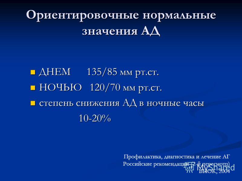 Ориентировочные нормальные значения АД ДНЕМ 135/85 мм рт.ст. ДНЕМ 135/85 мм рт.ст. НОЧЬЮ 120/70 мм рт.ст. НОЧЬЮ 120/70 мм рт.ст. степень снижения АД в ночные часы степень снижения АД в ночные часы 10-20% 10-20% Профилактика, диагностика и лечение АГ