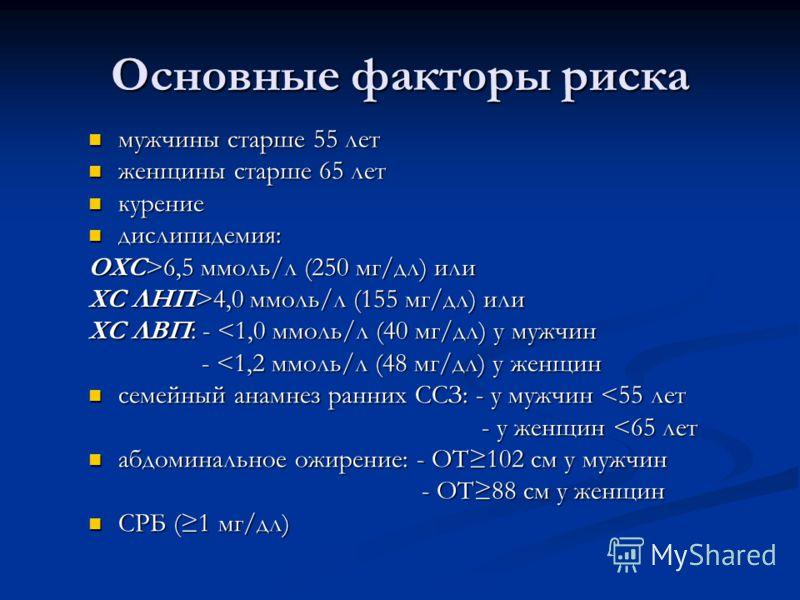 Основные факторы риска мужчины старше 55 лет мужчины старше 55 лет женщины старше 65 лет женщины старше 65 лет курение курение дислипидемия: дислипидемия: ОХС>6,5 ммоль/л (250 мг/дл) или ХС ЛНП>4,0 ммоль/л (155 мг/дл) или ХС ЛВП: -