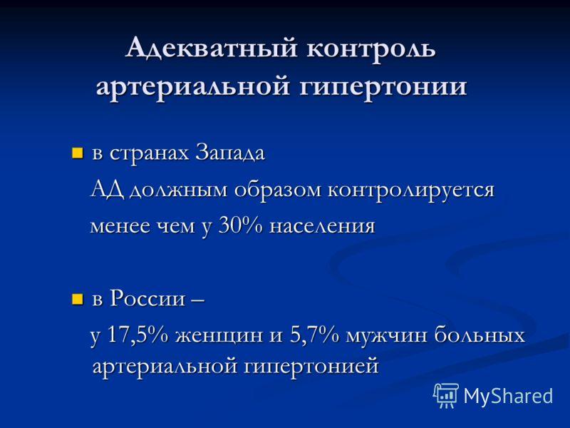 Адекватный контроль артериальной гипертонии в странах Запада в странах Запада АД должным образом контролируется АД должным образом контролируется менее чем у 30% населения менее чем у 30% населения в России – в России – у 17,5% женщин и 5,7% мужчин б