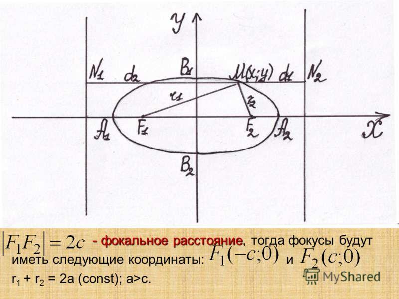 - фокальное расстояние - фокальное расстояние, тогда фокусы будут иметь следующие координаты: и r 1 + r 2 = 2а (const); a>c.