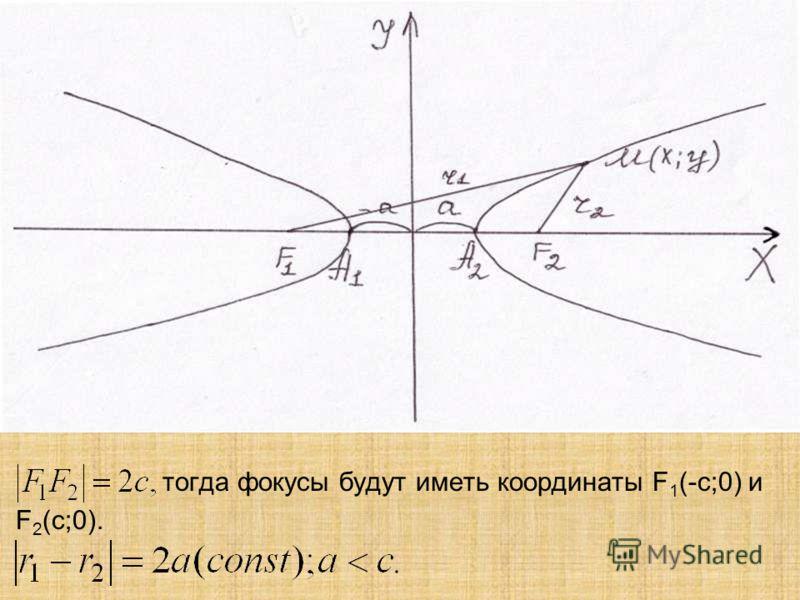 тогда фокусы будут иметь координаты F 1 (-c;0) и F 2 (c;0).