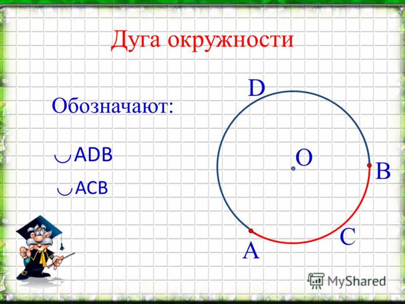 Дуга окружности А О В С Обозначают: АСВ D АDВ