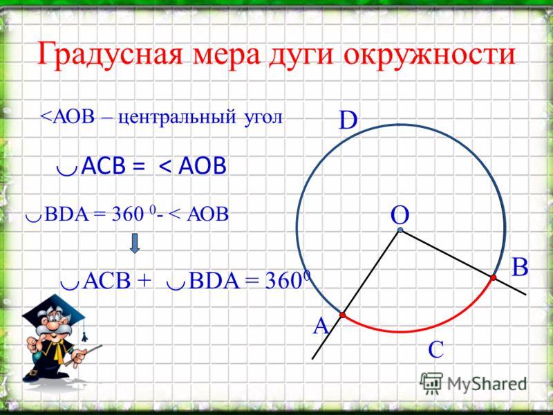 Градусная мера дуги окружности А О В С D