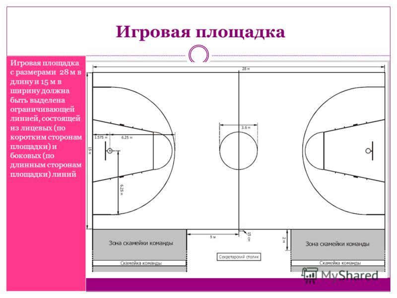 Игровая площадка Игровая площадка с размерами 28 м в длину и 15 м в ширину должна быть выделена ограничивающей линией, состоящей из лицевых (по коротким сторонам площадки) и боковых (по длинным сторонам площадки) линий