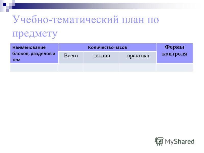 Учебно-тематический план по предмету Наименование блоков, разделов и тем Количество часов Формы контроля Всеголекциипрактика