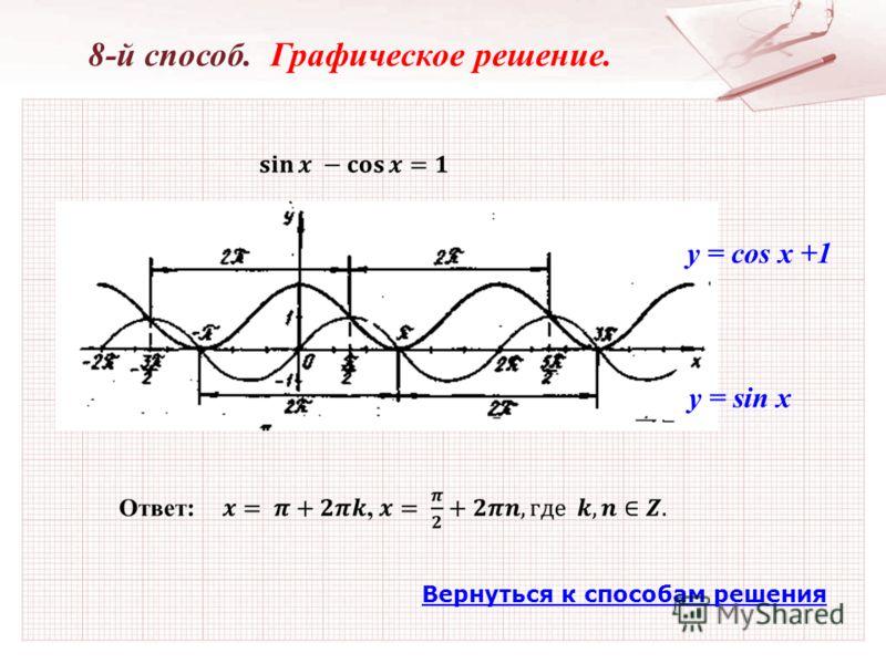 8-й способ. Графическое решение. y = cos x +1 y = sin x Вернуться к способам решения