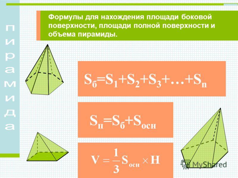 S б =S 1 +S 2 +S 3 +…+S n S п =S б +S осн Формулы для нахождения площади боковой поверхности, площади полной поверхности и объема пирамиды.