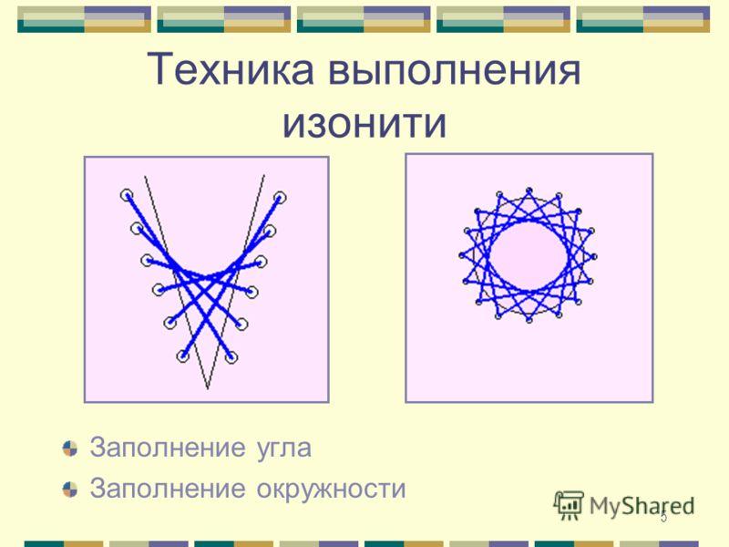 5 Техника выполнения изонити Заполнение угла Заполнение окружности