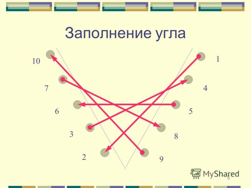 6 Заполнение угла 1 2 3 4 56 7 8 9 10