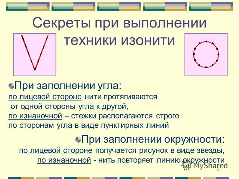 8 Секреты при выполнении техники изонити При заполнении окружности: по лицевой стороне получается рисунок в виде звезды, по изнаночной - нить повторяет линию окружности При заполнении угла: по лицевой стороне нити протягиваются от одной стороны угла
