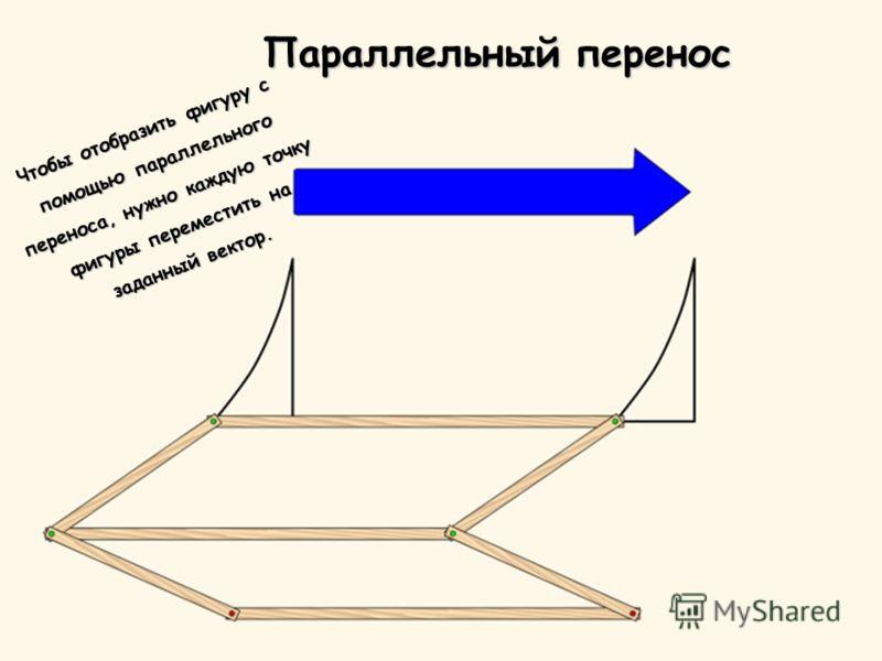 Параллельный перенос Чтобы отобразить фигуру с помощью параллельного переноса, нужно каждую точку фигуры переместить на заданный вектор.