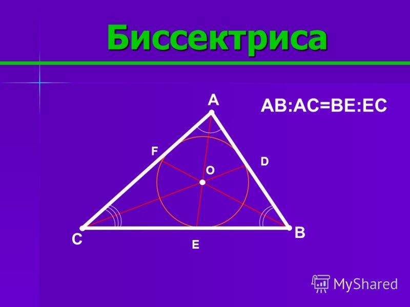 Биссектриса A B C O F D E AB:AC=BE:EC