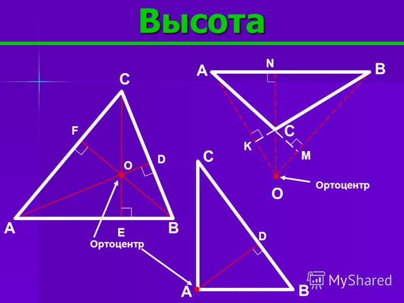 Высота A A A B B B C C C Е D F O Ортоцентр O N K M D