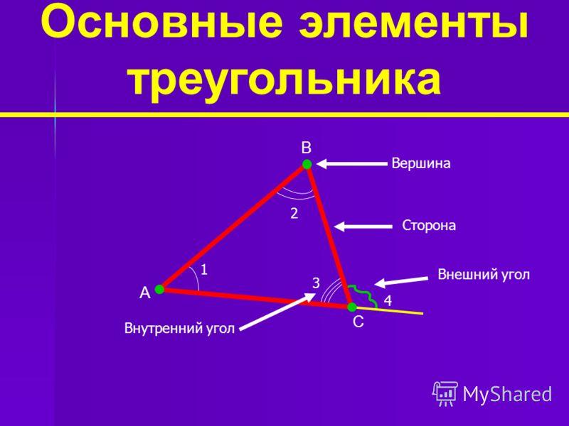 BC Вершина Сторона 1 2 3 4 Внутренний угол Внешний угол Основные элементы треугольника A А В С