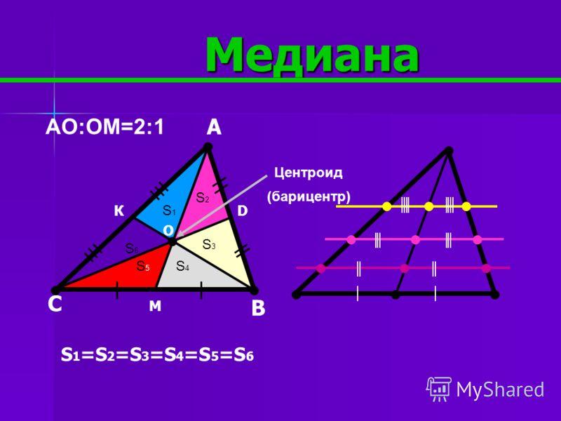 Медиана А В С М КD S 1 =S 2 =S 3 =S 4 =S 5 =S 6 S1S1 S2S2 S3S3 S6S6 S4S4 S5S5 O AO:OM=2:1 Центроид (барицентр)