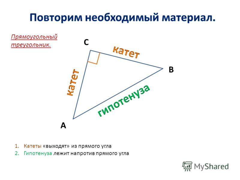 С А В 1.Катеты «выходят» из прямого угла 2.Гипотенуза лежит напротив прямого угла Прямоугольный треугольник.
