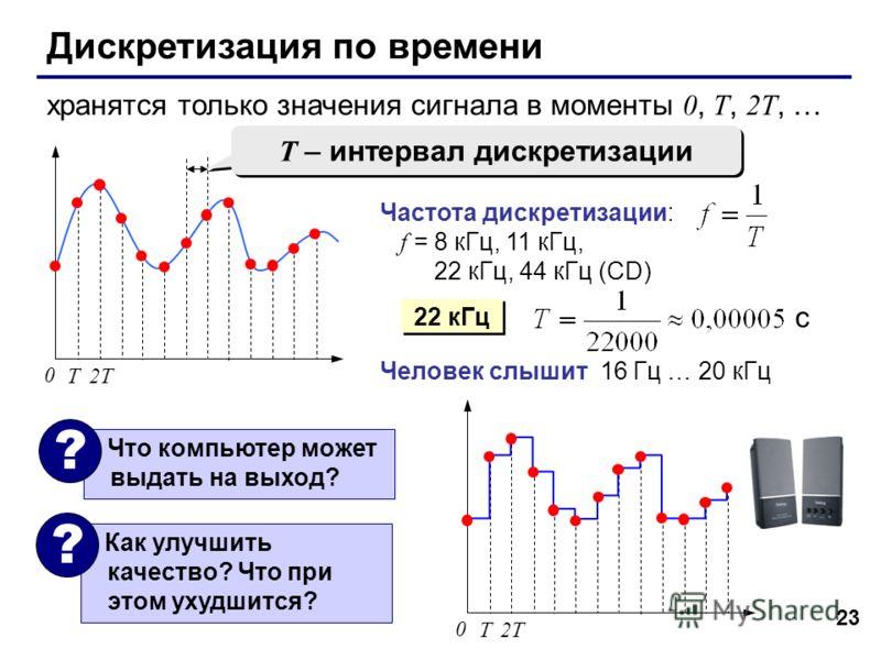 23 Частота дискретизации: f = 8 кГц, 11 кГц, 22 кГц, 44 кГц (CD) Человек слышит 16 Гц … 20 кГц Дискретизация по времени хранятся только значения сигнала в моменты 0, T, 2T, … T – интервал дискретизации 0 T 2T2T 22 кГц с Что компьютер может выдать на
