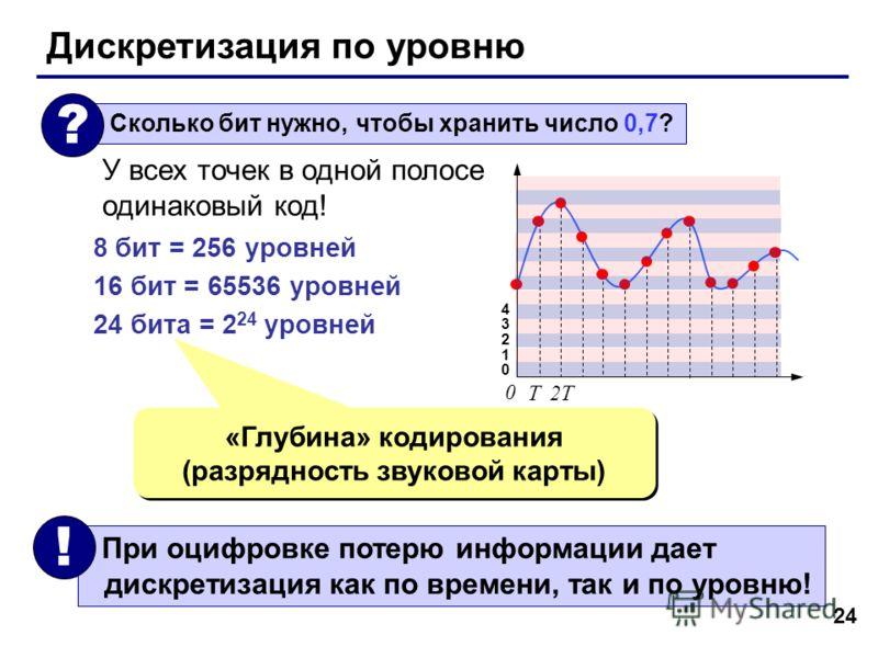 24 Дискретизация по уровню Сколько бит нужно, чтобы хранить число 0,7? ? 0 T 2T2T 4321043210 У всех точек в одной полосе одинаковый код! 8 бит = 256 уровней 16 бит = 65536 уровней 24 бита = 2 24 уровней При оцифровке потерю информации дает дискретиза