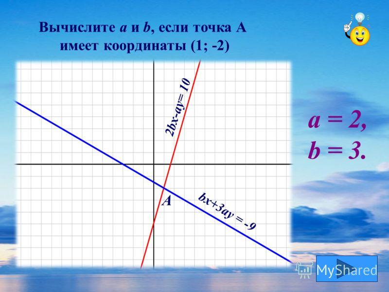 Вычислите a и b, если точка А имеет координаты (1; -2) А 2bx-ay= 10 bx+3ay = -9 a = 2, b = 3.