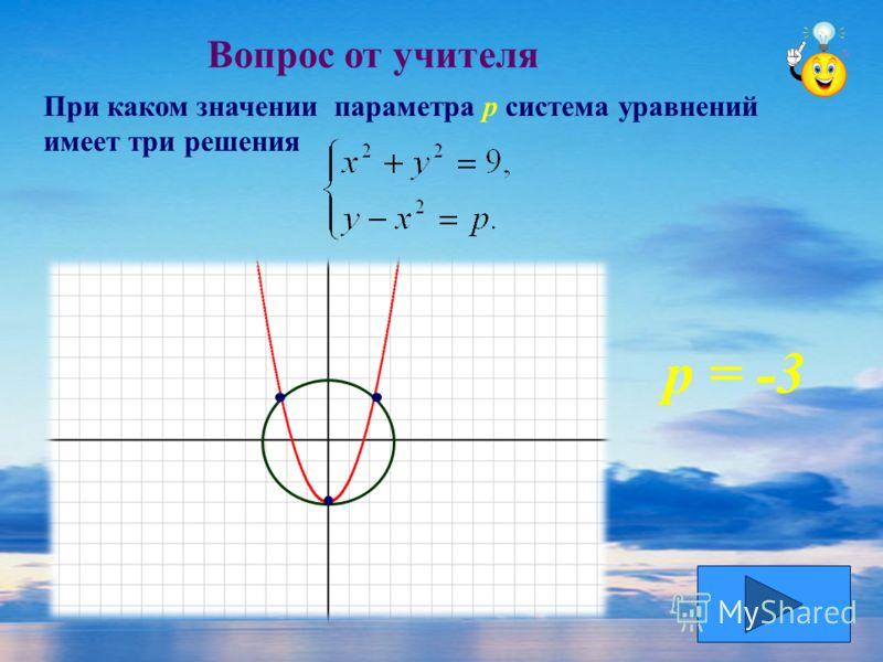 Вопрос от учителя р = -3 При каком значении параметра р система уравнений имеет три решения