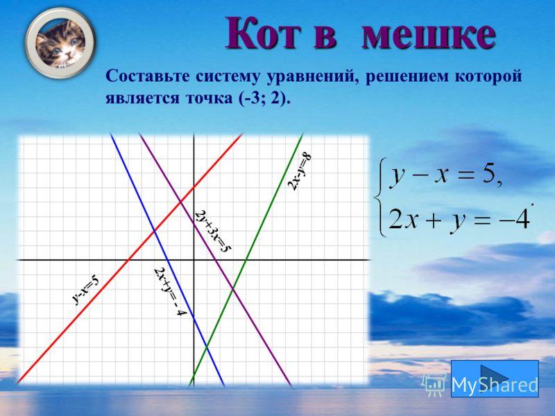 Кот в мешке Составьте систему уравнений, решением которой является точка (-3; 2). у-х=5 2у+3х=5 2х-у=8 2х+у= - 4
