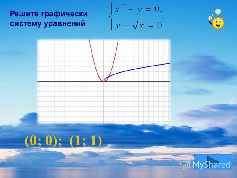 Решите графически систему уравнений (0; 0); (1; 1)