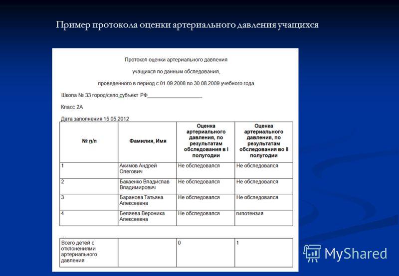 Пример протокола оценки артериального давления учащихся
