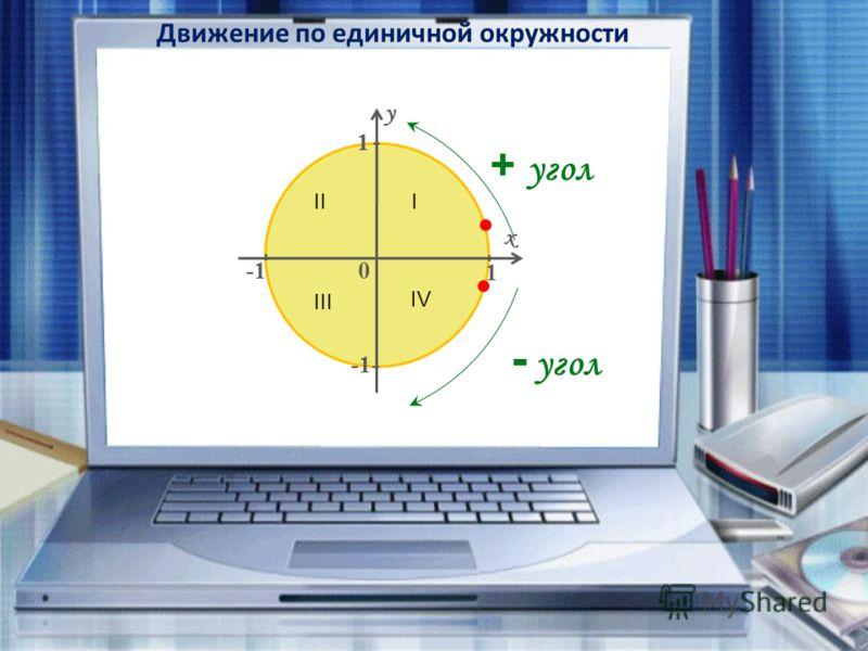 Движение по единичной окружности y x. 0 1 1 - - - - + угол III III IV - угол.