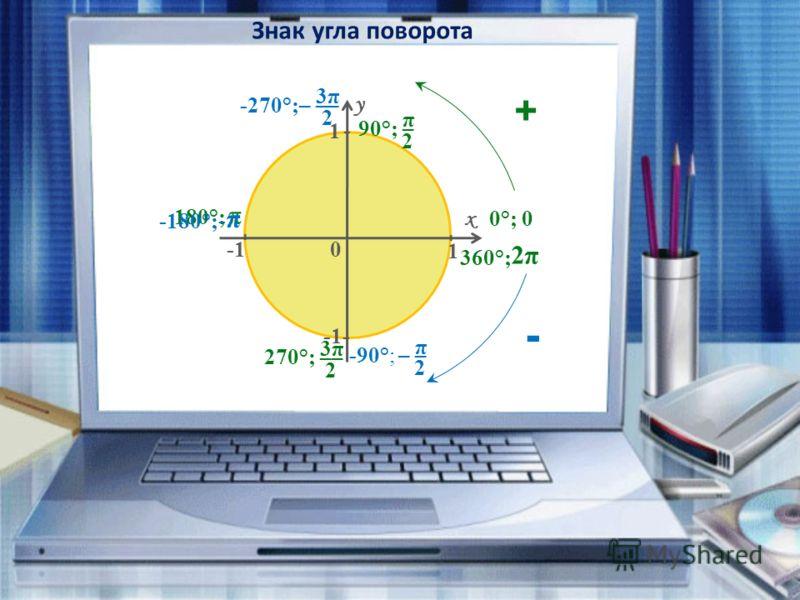 -270°; Знак угла поворота y x 0 1 1 - - - - + _ 2 π 90°; π 180°; 2 3π __ 270°; 0°; 0 2π 360°; - _ _ π 2 -90°; 3π _ __ 2 - π -180°;