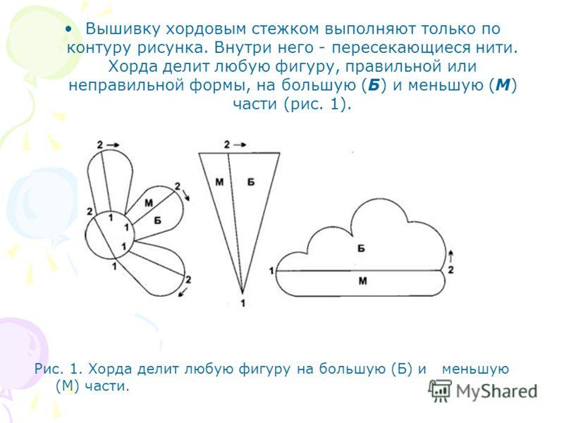 Вышивку хордовым стежком выполняют только по контуру рисунка. Внутри него - пересекающиеся нити. Хорда делит любую фигуру, правильной или неправильной формы, на бoльшую (Б) и меньшую (М) части (рис. 1). Рис. 1. Хорда делит любую фигуру на бoльшую (Б)