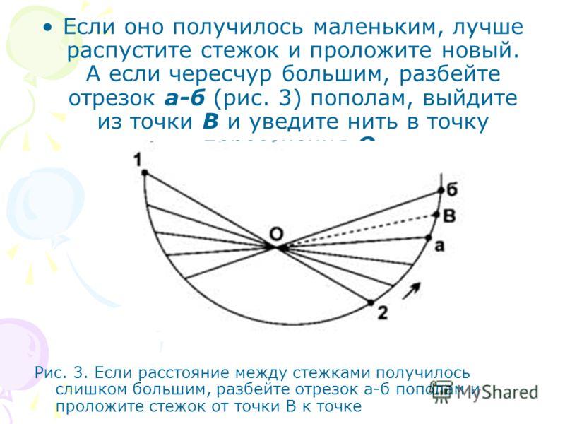 Если оно получилось маленьким, лучше распустите стежок и проложите новый. А если чересчур большим, разбейте отрезок а-б (рис. 3) пополам, выйдите из точки В и уведите нить в точку пересечения О. Рис. 3. Если расстояние между стежками получилось слишк