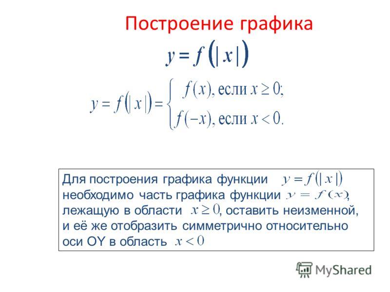 Построение графика Для построения графика функции необходимо часть графика функции, лежащую в области, оставить неизменной, и её же отобразить симметрично относительно оси OY в область