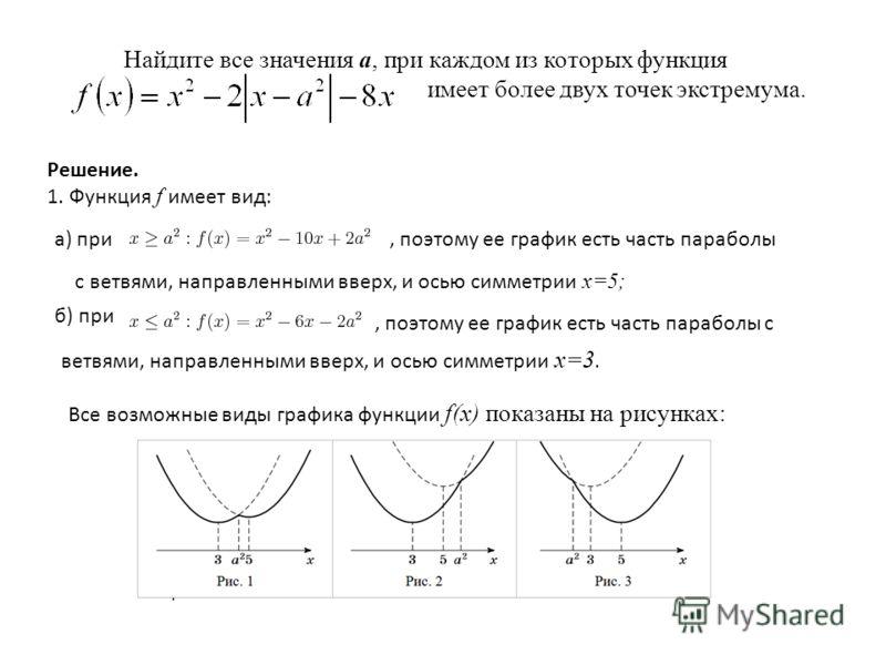 Найдите все значения a, при каждом из которых функция имеет более двух точек экстремума. Решение. 1. Функция f имеет вид: а) при, поэтому ее график есть часть параболы б) при, поэтому ее график есть часть параболы с Все возможные виды графика функции
