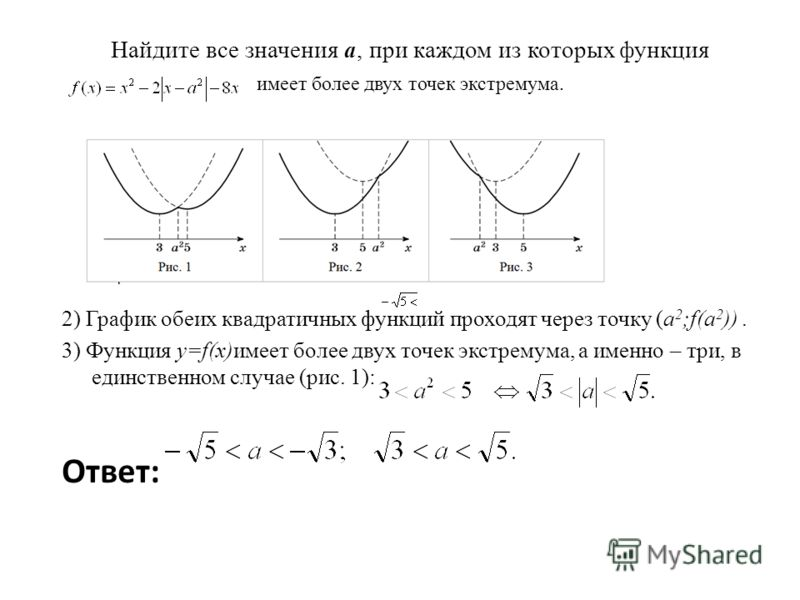 Найдите все значения a, при каждом из которых функция 2) График обеих квадратичных функций проходят через точку (a 2 ;f(a 2 )). 3) Функция y=f(x)имеет более двух точек экстремума, а именно – три, в единственном случае (рис. 1): Ответ: имеет более дву