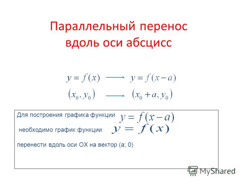 Параллельный перенос вдоль оси абсцисс Для построения графика функции необходимо график функции перенести вдоль оси OX на вектор (а; 0)