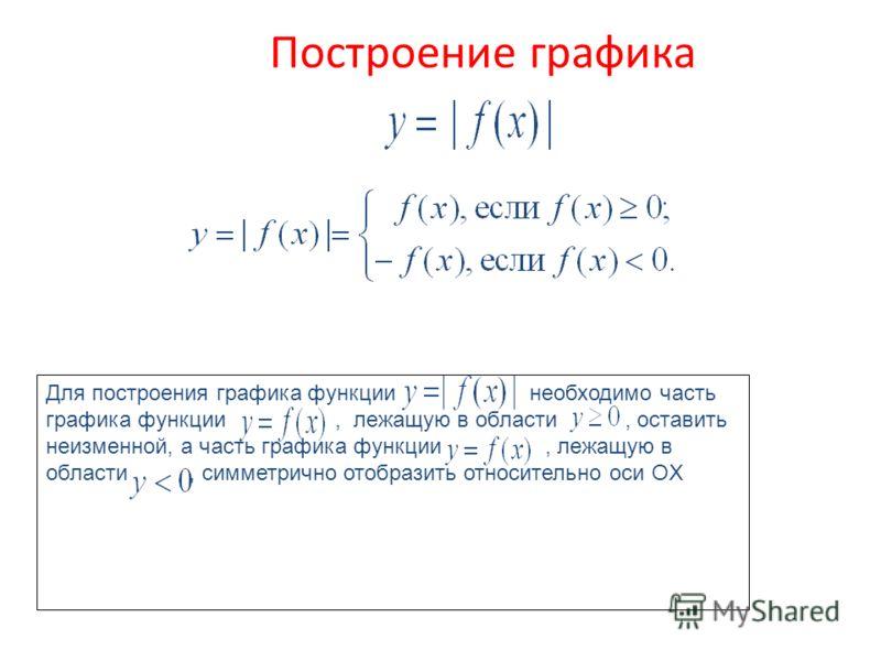 Построение графика Для построения графика функции необходимо часть графика функции, лежащую в области, оставить неизменной, а часть графика функции, лежащую в области, симметрично отобразить относительно оси OX