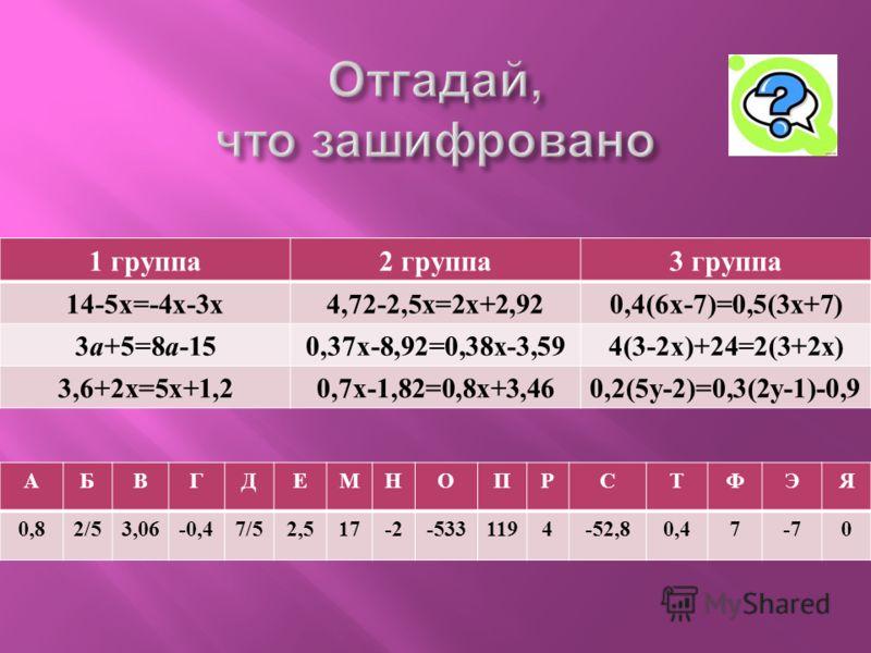 1 группа 2 группа 3 группа 14-5 х =-4 х -3 х 4,72-2,5 х =2 х +2,920,4(6 х -7)=0,5(3 х +7) 3 а +5=8 а -150,37 х -8,92=0,38 х -3,594(3-2 х )+24=2(3+2 х ) 3,6+2 х =5 х +1,20,7 х -1,82=0,8 х +3,460,2(5 у -2)=0,3(2 у -1)-0,9 АБВГДЕМНОПРСТФЭЯ 0,82/53,06-0,