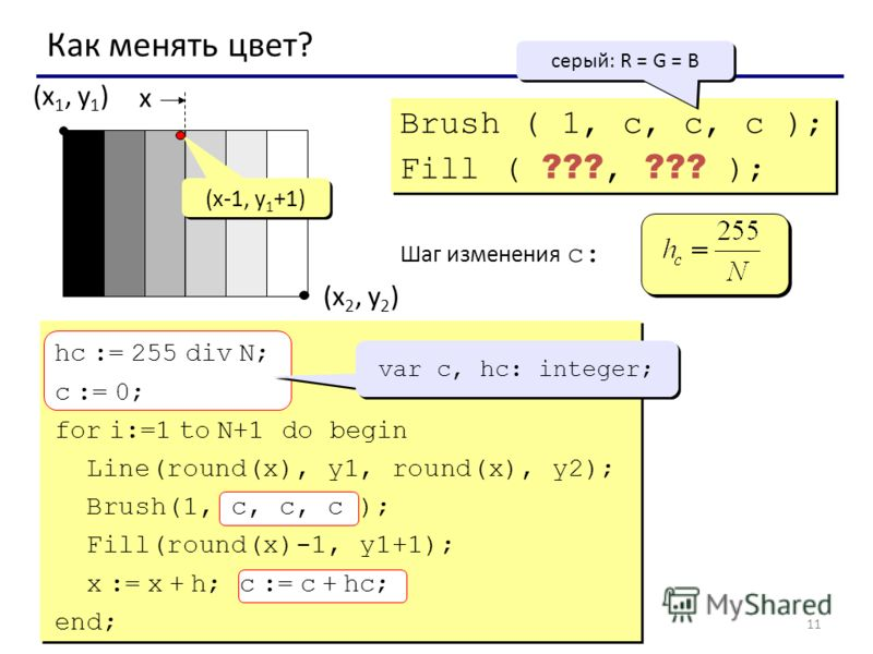 11 Как менять цвет? (x 1, y 1 ) (x 2, y 2 ) Brush ( 1, c, c, c ); Fill ( ???, ??? ); Brush ( 1, c, c, c ); Fill ( ???, ??? ); серый: R = G = B Шаг изменения c: x (x-1, y 1 +1) hc := 255 div N; c := 0; for i:=1 to N+1 do begin Line(round(x), y1, round