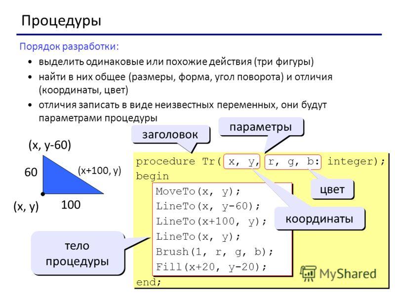 25 Процедуры Порядок разработки: выделить одинаковые или похожие действия (три фигуры) найти в них общее (размеры, форма, угол поворота) и отличия (координаты, цвет) отличия записать в виде неизвестных переменных, они будут параметрами процедуры (x,