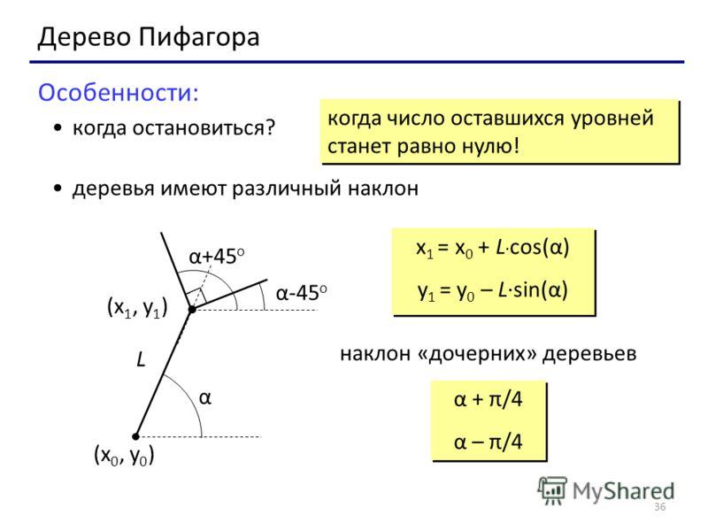 36 Дерево Пифагора Особенности: когда остановиться? деревья имеют различный наклон когда число оставшихся уровней станет равно нулю! (x 1, y 1 ) (x 0, y 0 ) α α+45 o α-45 o L x 1 = x 0 + L · cos(α) y 1 = y 0 – L·sin(α) x 1 = x 0 + L · cos(α) y 1 = y