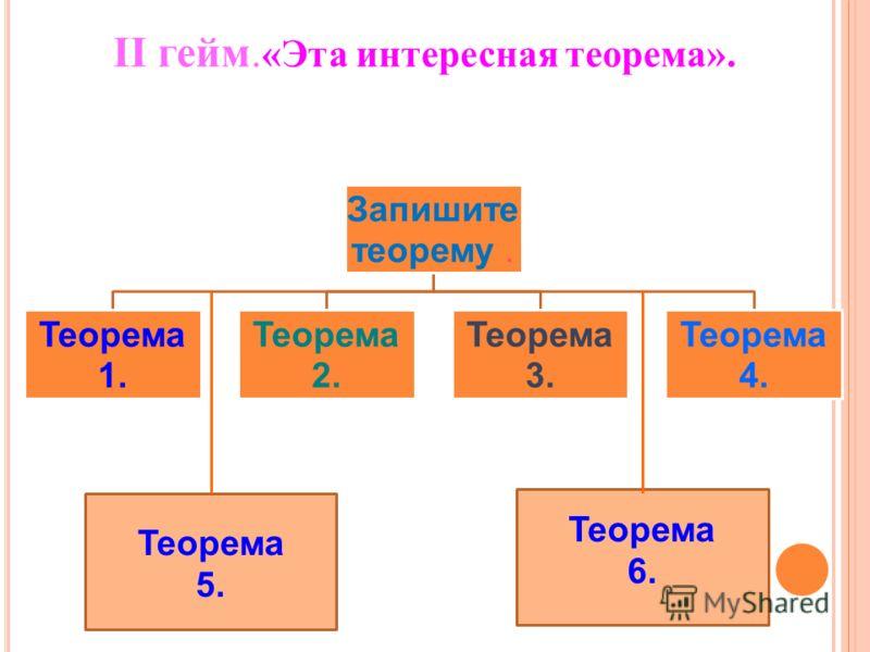 Запишите теорему. Теорема 1. Теорема 2. Теорема 3. Теорема 4. II гейм. «Эта интересная теорема». Теорема 6. Теорема 5.
