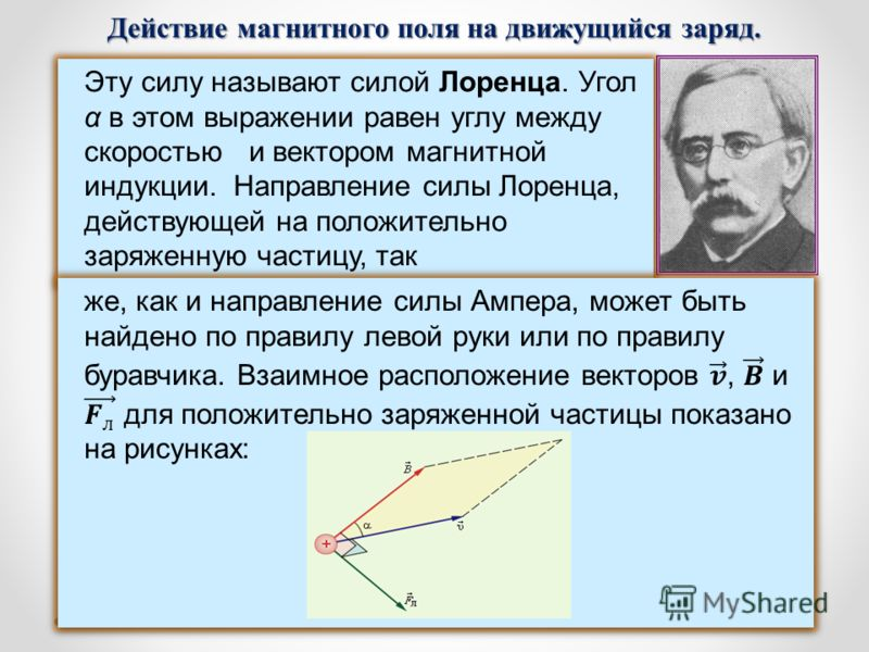 Эту силу называют силой Лоренца. Угол α в этом выражении равен углу между скоростью и вектором магнитной индукции. Направление силы Лоренца, действующей на положительно заряженную частицу, так
