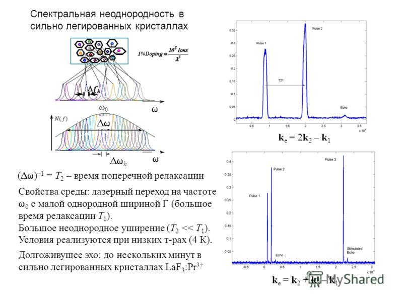 Свойства среды: лазерный переход на частоте 0 с малой однородной шириной (большое время релаксации T 1 ). Большое неоднородное уширение (T 2