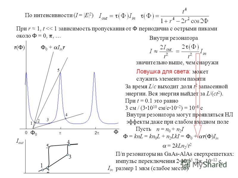 По интенсивности (I = |E| 2 ) Внутри резонатора При r 1, t