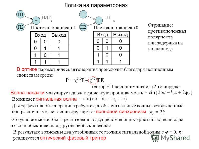Логика на параметронах ИЛИ П1 П2 + Постоянно записан 1 ВходВыход 000 011 101 111 И П1 П2 – Постоянно записан 0 ВходВыход 000 010 100 111 В оптике параметрическая генерация происходит благодаря нелинейным свойствам среды. тензор НЛ восприимчивости 2-г