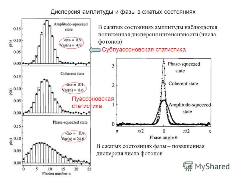 Субпуассоновская статистика В сжатых состояниях амплитуды наблюдается пониженная дисперсия интенсивности (числа фотонов) Дисперсия амплитуды и фазы в сжатых состояниях Пуассоновская статистика В сжатых состояниях фазы – повышенная дисперсия числа фот